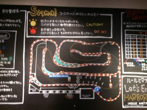 Harbor Circuit Track Map